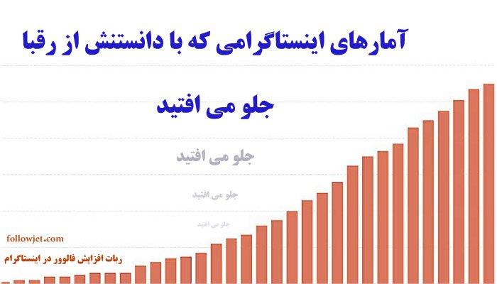 آمارهای اینستاگرامی
